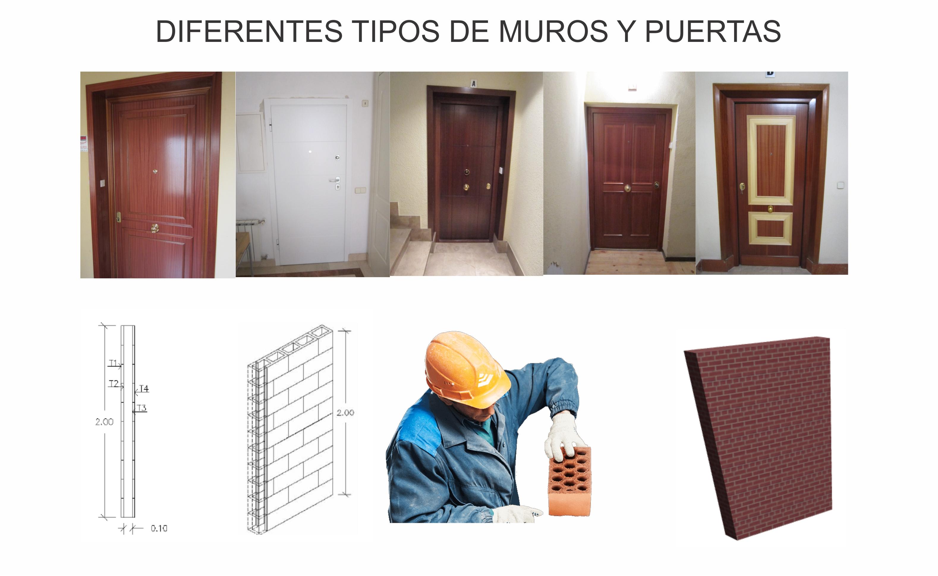 Tipos de puertas de interior puertas de madera tipos ue for Tipos de puertas de madera