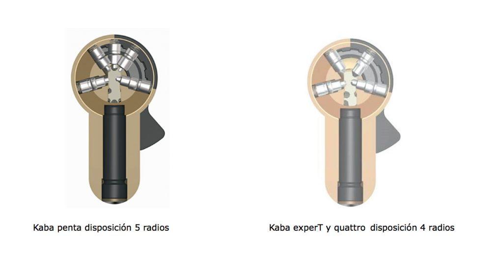 comparar-cerraduras-kaba-penta-expert