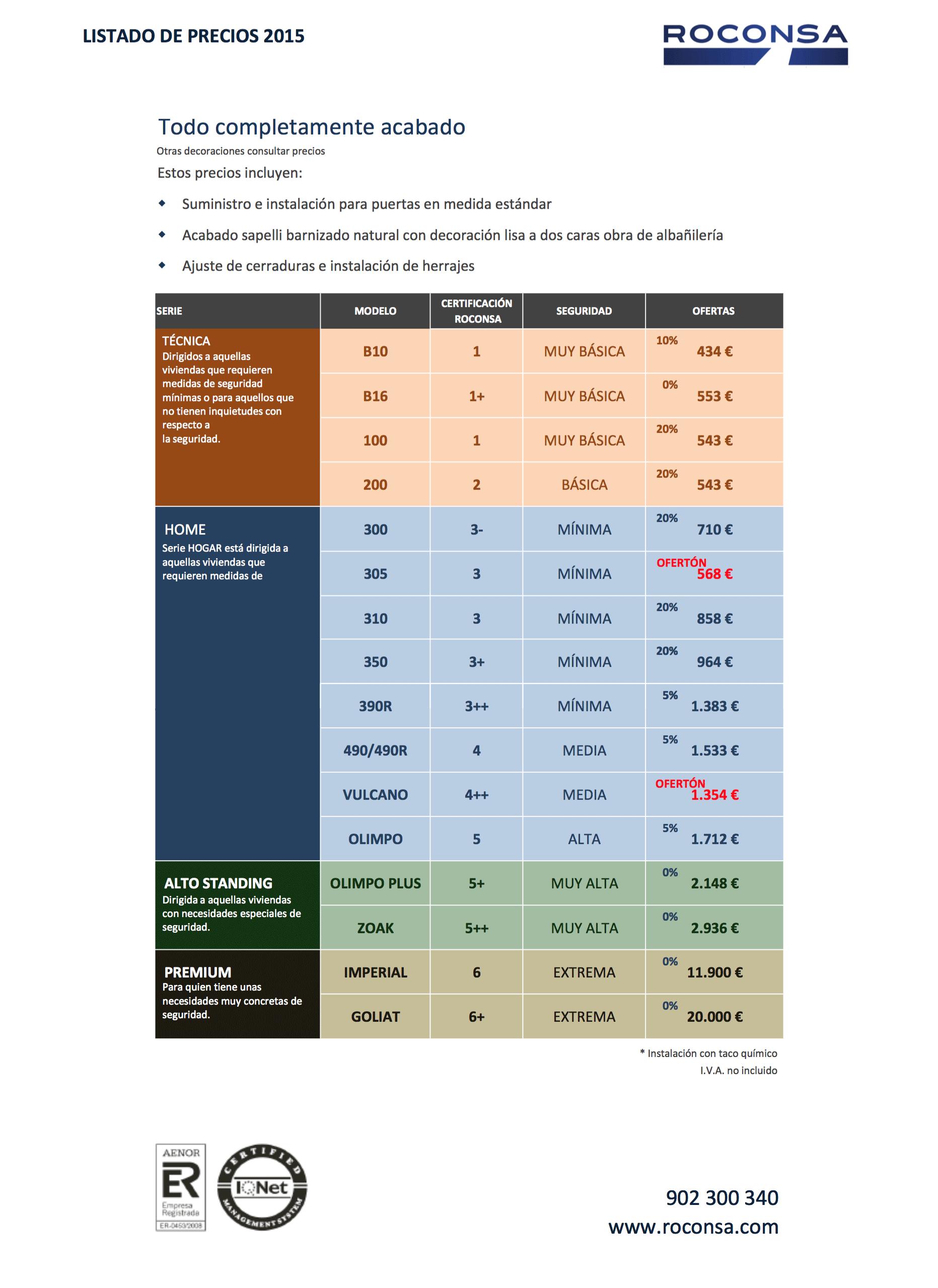 Ofertas enero 2016 para puertas de seguridad acorazadas y - Precios de puertas blindadas ...